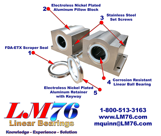 NP and Linear Bearings with ETX Scraper Seals